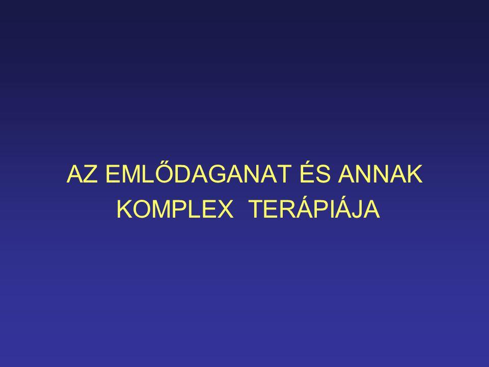 AZ EMLŐDAGANAT ÉS ANNAK