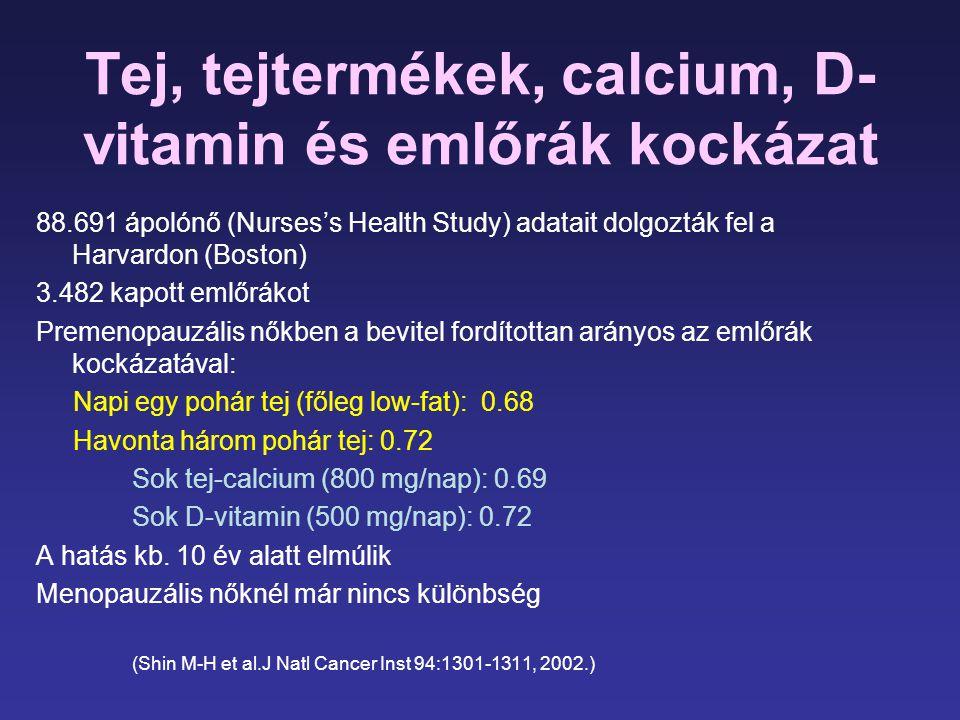 Tej, tejtermékek, calcium, D-vitamin és emlőrák kockázat