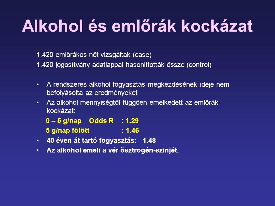 Alkohol és emlőrák kockázat