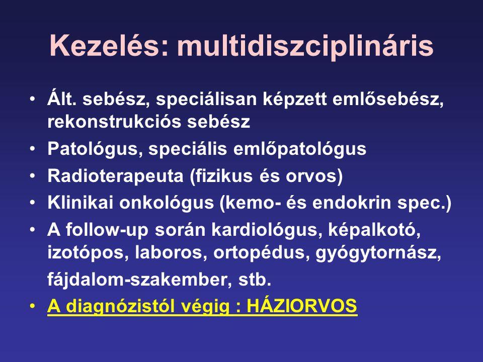 Kezelés: multidiszciplináris