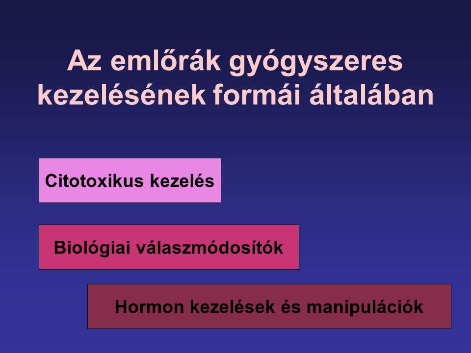 Az emlőrák gyógyszeres kezelésének formái általában