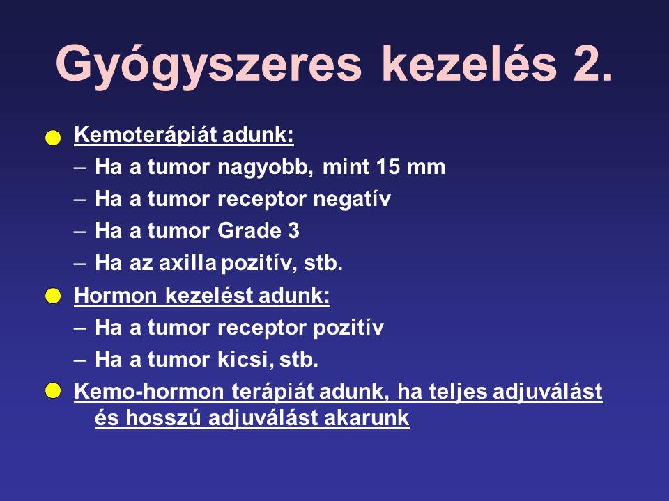 Gyógyszeres kezelés 2. Kemoterápiát adunk: