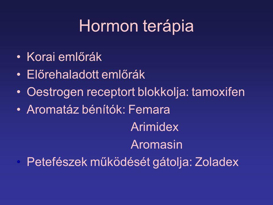 Hormon terápia Korai emlőrák Előrehaladott emlőrák