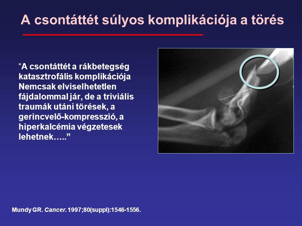 A csontáttét súlyos komplikációja a törés