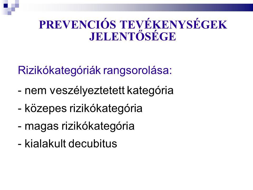 PREVENCIÓS TEVÉKENYSÉGEK JELENTŐSÉGE