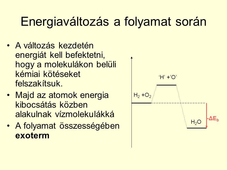 Energiaváltozás a folyamat során