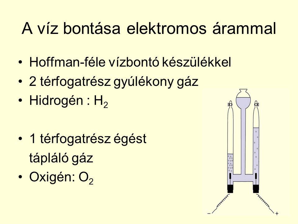 A víz bontása elektromos árammal