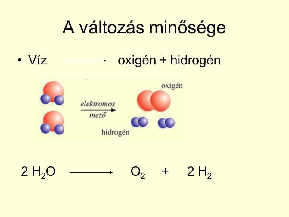 A változás minősége Víz oxigén + hidrogén.