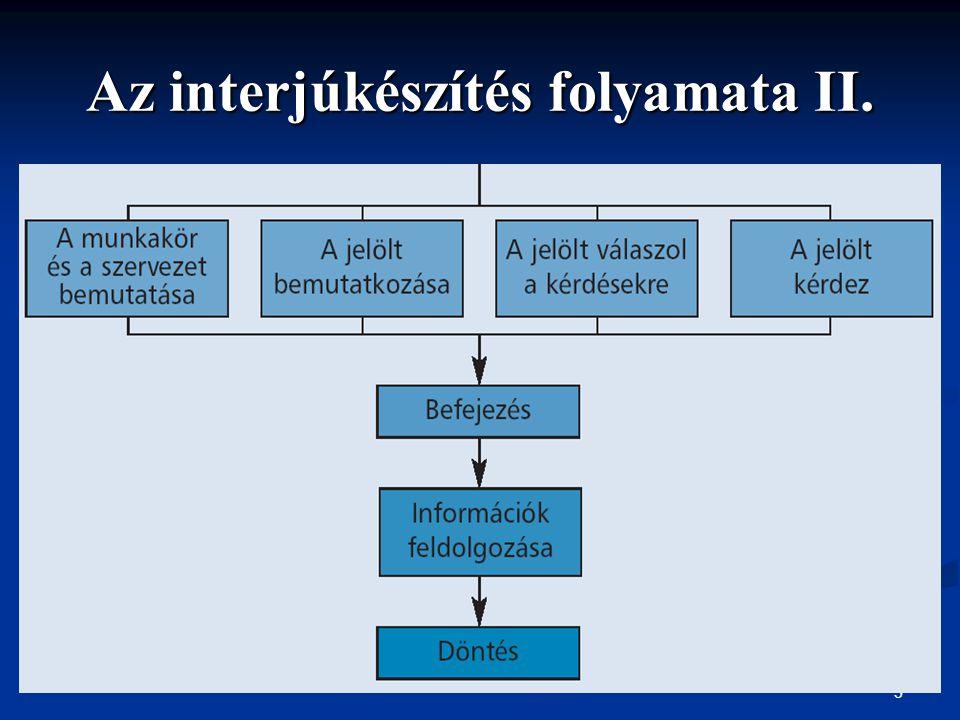 Az interjúkészítés folyamata II.