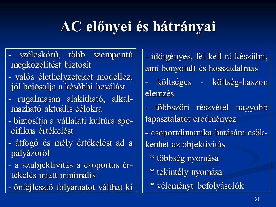 AC előnyei és hátrányai