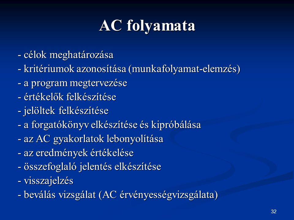 AC folyamata - célok meghatározása