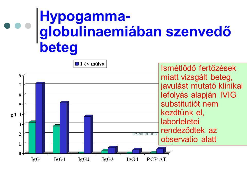 Hypogamma-globulinaemiában szenvedő beteg