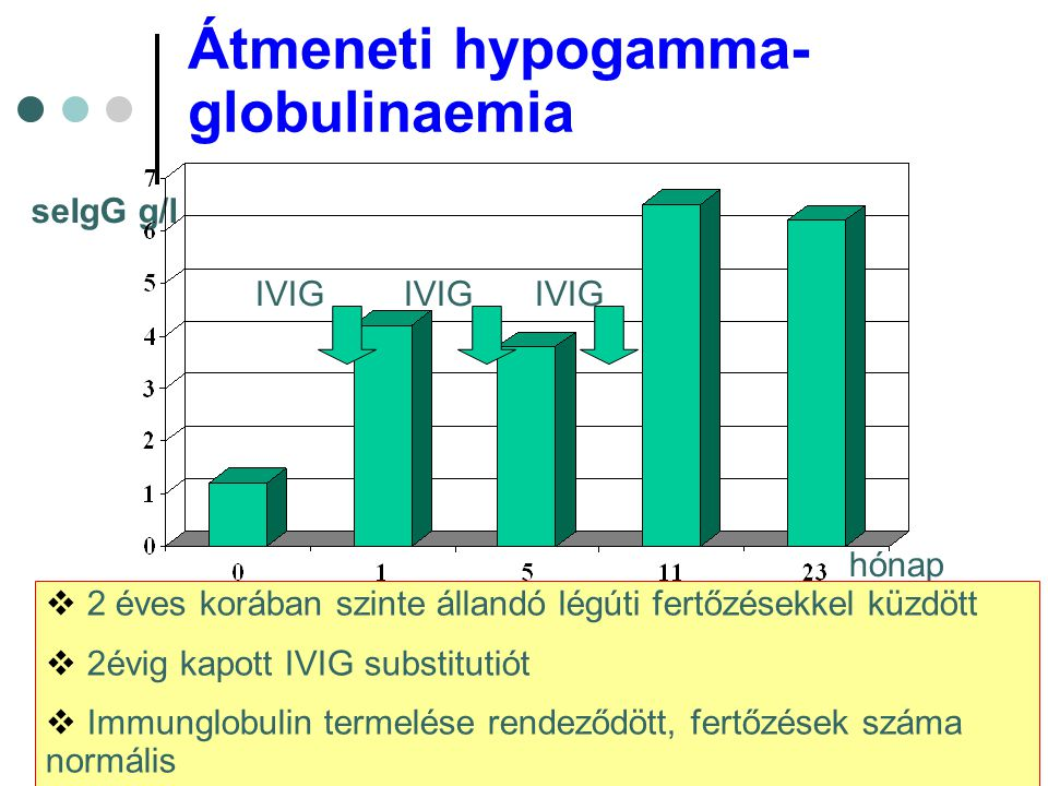 Átmeneti hypogamma- globulinaemia