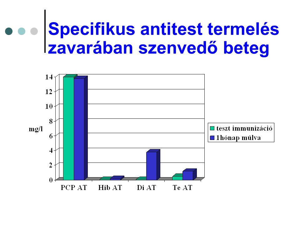 Specifikus antitest termelés zavarában szenvedő beteg