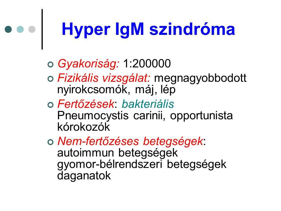 Hyper IgM szindróma Gyakoriság: 1:200000
