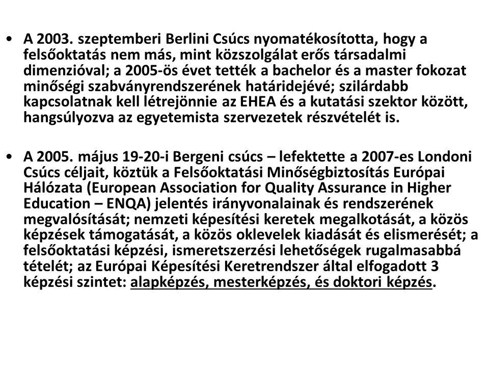 A 2003. szeptemberi Berlini Csúcs nyomatékosította, hogy a felsőoktatás nem más, mint közszolgálat erős társadalmi dimenzióval; a 2005-ös évet tették a bachelor és a master fokozat minőségi szabványrendszerének határidejévé; szilárdabb kapcsolatnak kell létrejönnie az EHEA és a kutatási szektor között, hangsúlyozva az egyetemista szervezetek részvételét is.