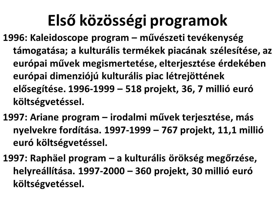 Első közösségi programok