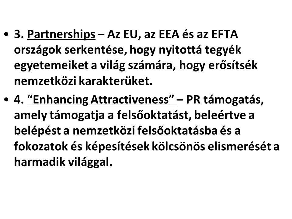 3. Partnerships – Az EU, az EEA és az EFTA országok serkentése, hogy nyitottá tegyék egyetemeiket a világ számára, hogy erősítsék nemzetközi karakterüket.