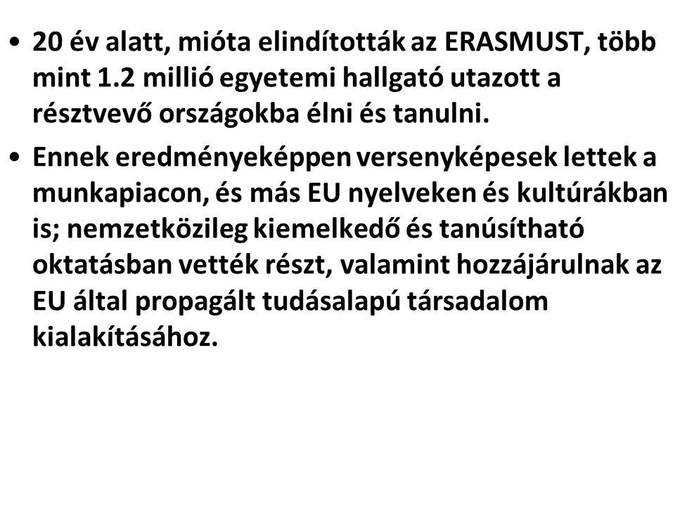 20 év alatt, mióta elindították az ERASMUST, több mint 1