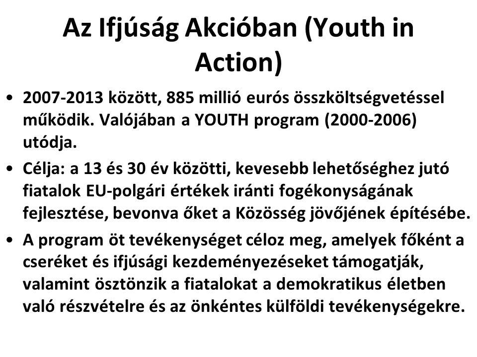 Az Ifjúság Akcióban (Youth in Action)