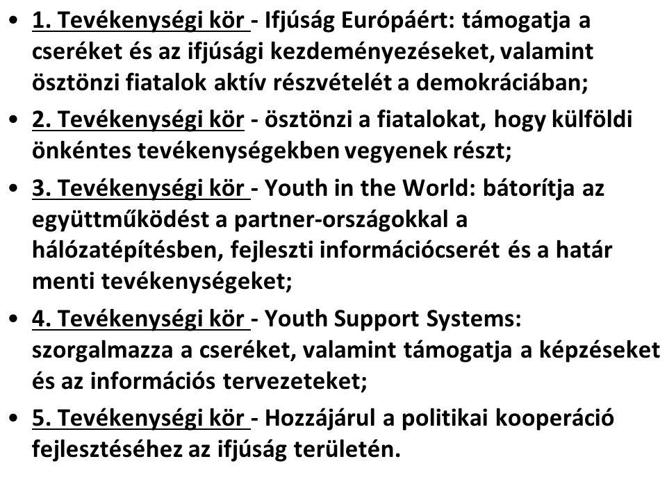 1. Tevékenységi kör - Ifjúság Európáért: támogatja a cseréket és az ifjúsági kezdeményezéseket, valamint ösztönzi fiatalok aktív részvételét a demokráciában;