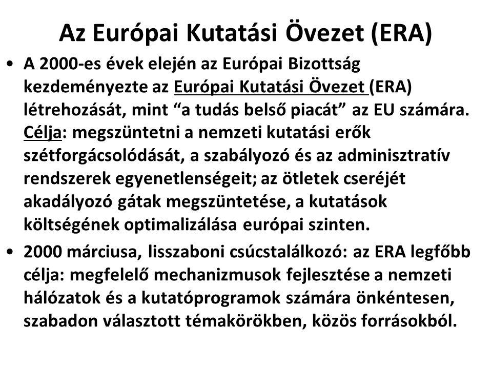 Az Európai Kutatási Övezet (ERA)