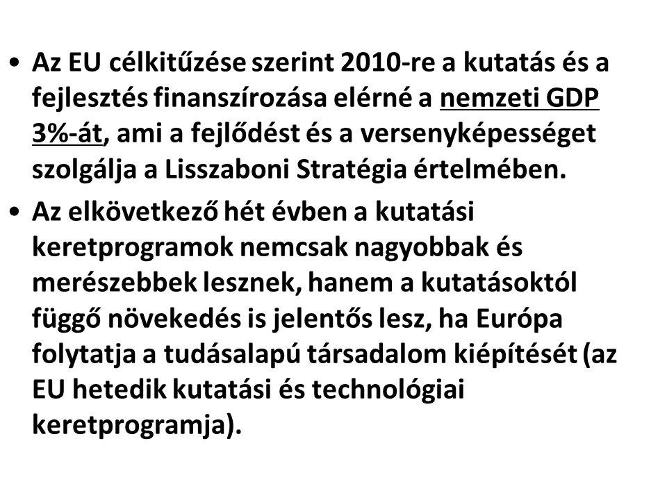 Az EU célkitűzése szerint 2010-re a kutatás és a fejlesztés finanszírozása elérné a nemzeti GDP 3%-át, ami a fejlődést és a versenyképességet szolgálja a Lisszaboni Stratégia értelmében.