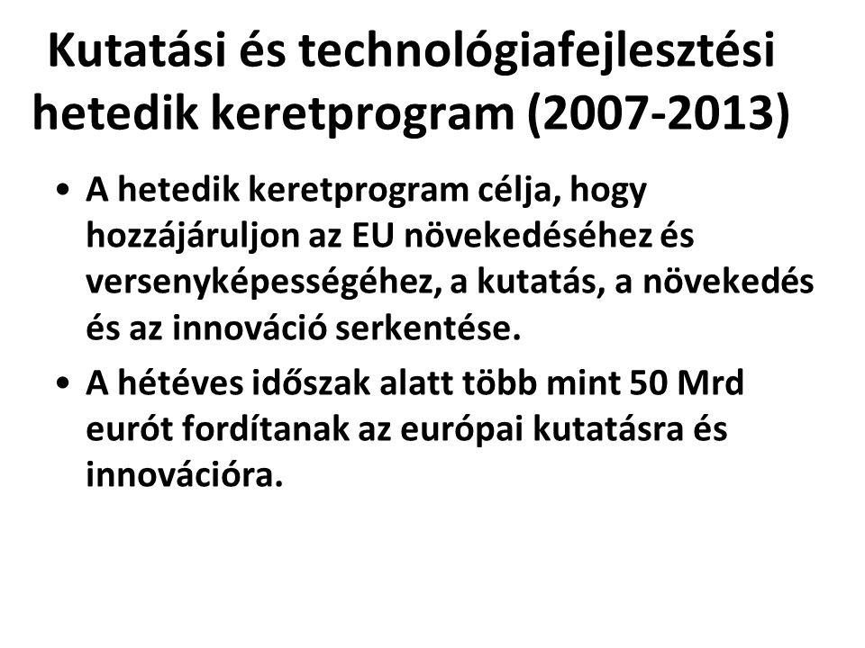 Kutatási és technológiafejlesztési hetedik keretprogram (2007-2013)