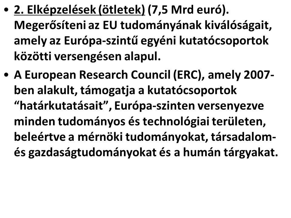 2. Elképzelések (ötletek) (7,5 Mrd euró)