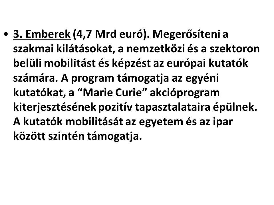 3. Emberek (4,7 Mrd euró).