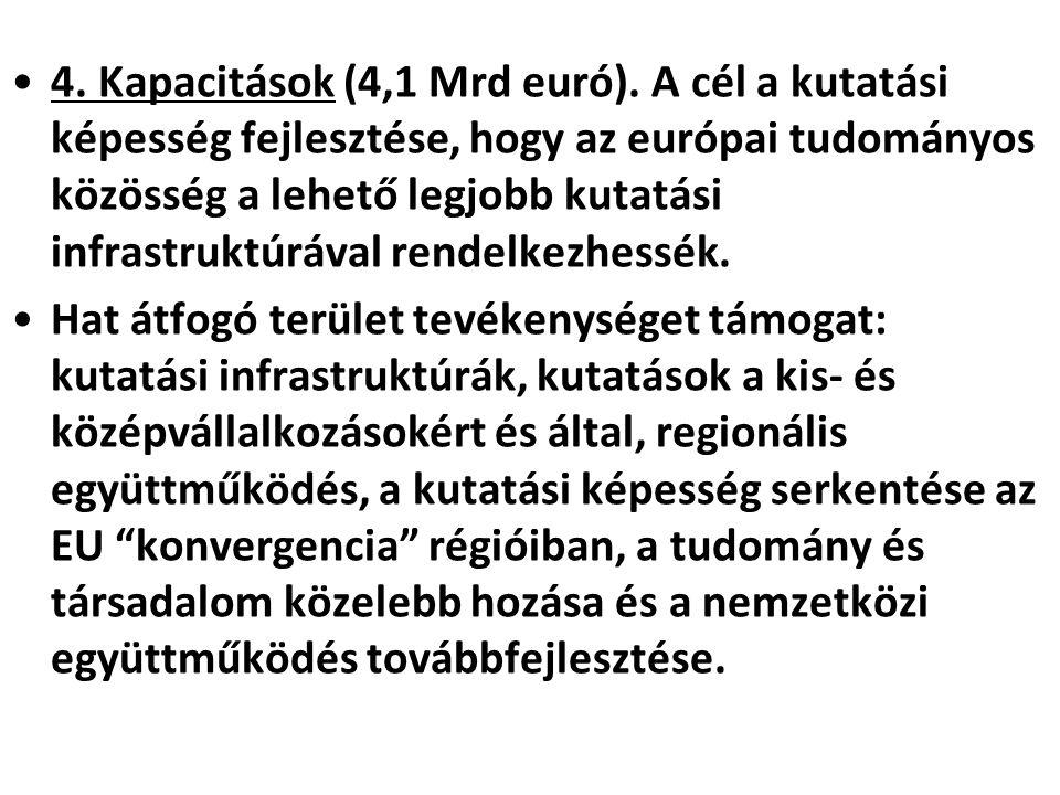 4. Kapacitások (4,1 Mrd euró)