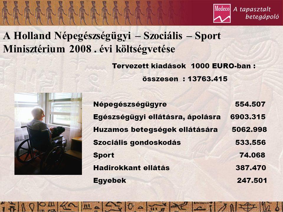Tervezett kiadások 1000 EURO-ban :
