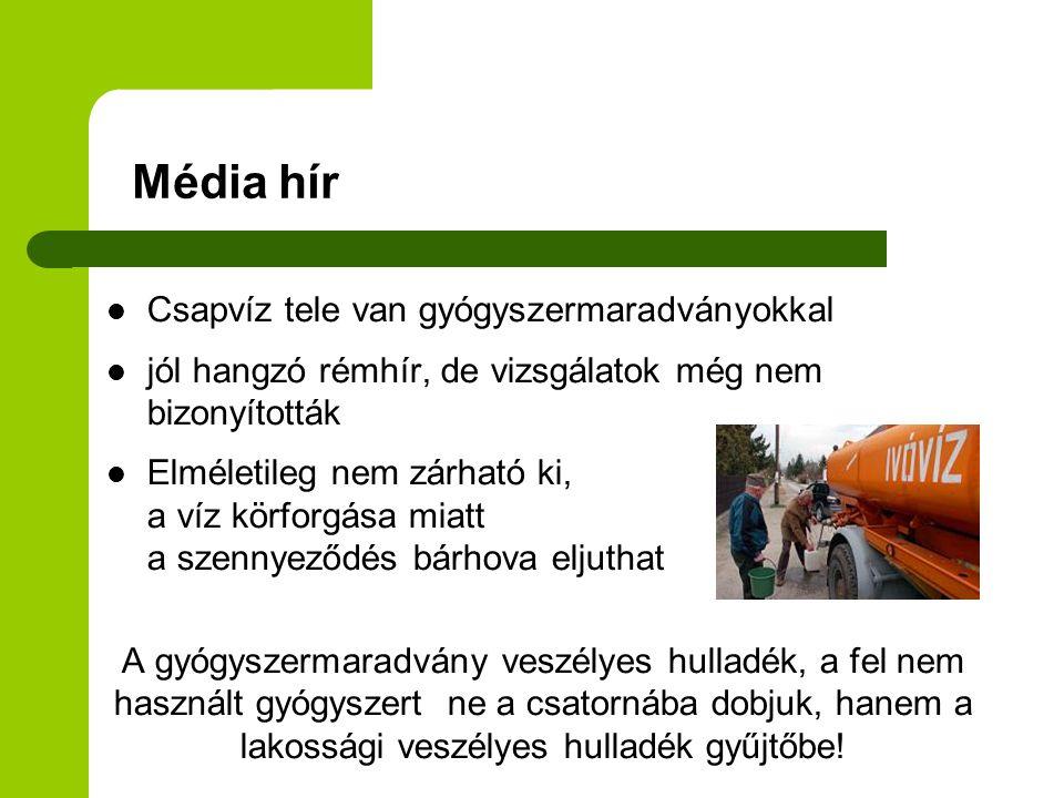 Média hír Csapvíz tele van gyógyszermaradványokkal