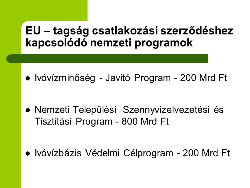 EU – tagság csatlakozási szerződéshez kapcsolódó nemzeti programok