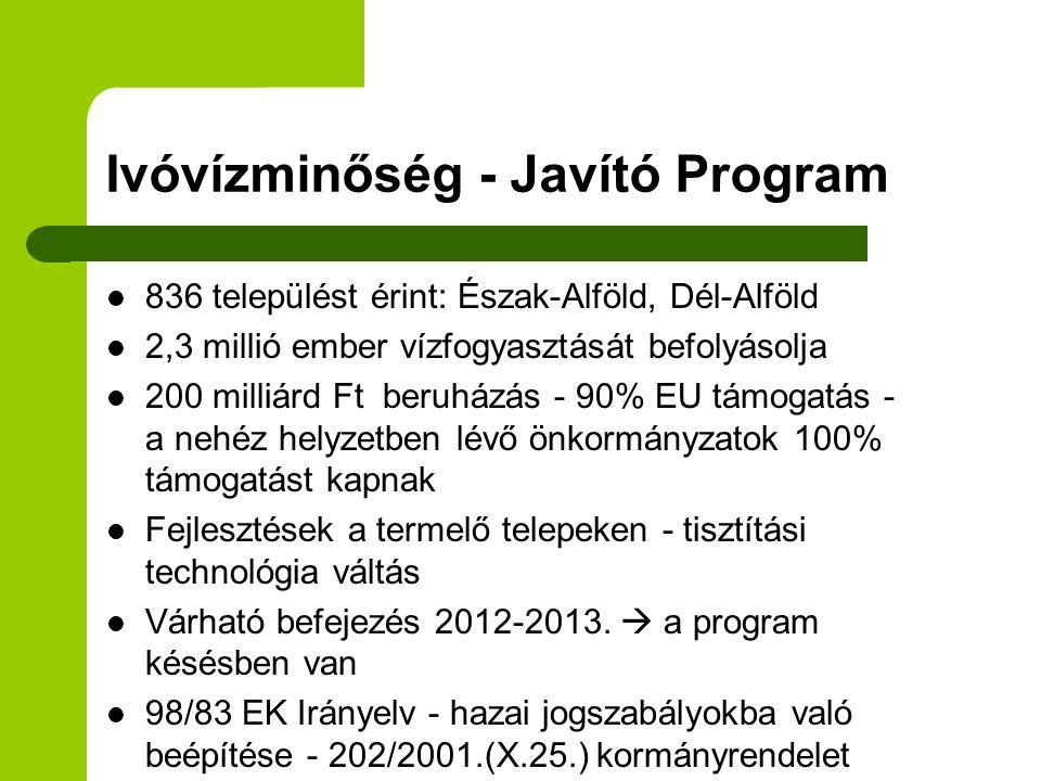 Ivóvízminőség - Javító Program