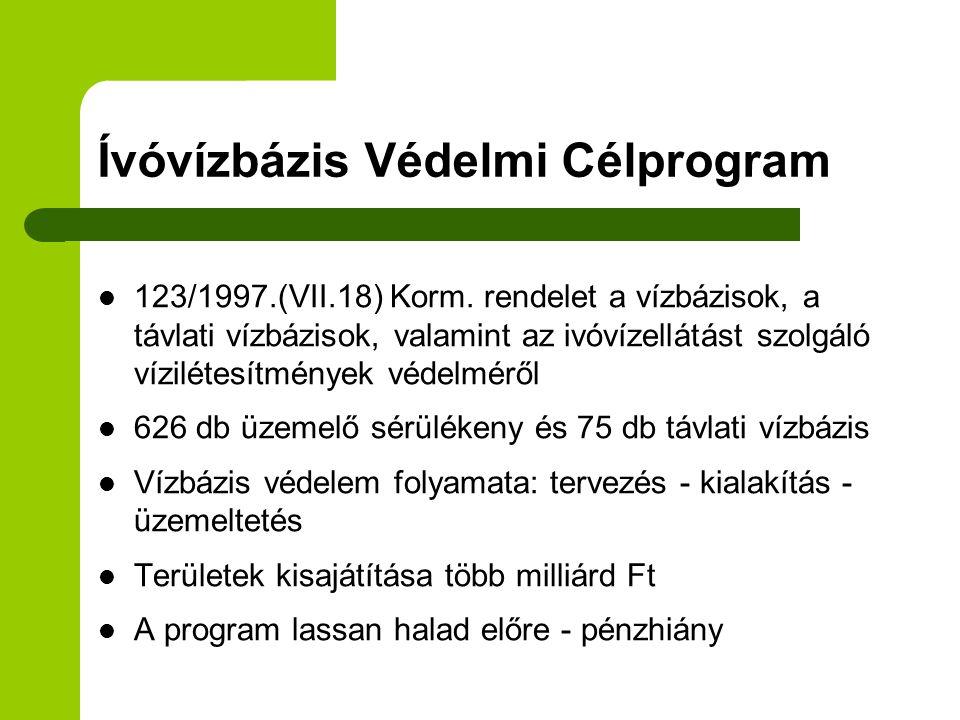 Ívóvízbázis Védelmi Célprogram