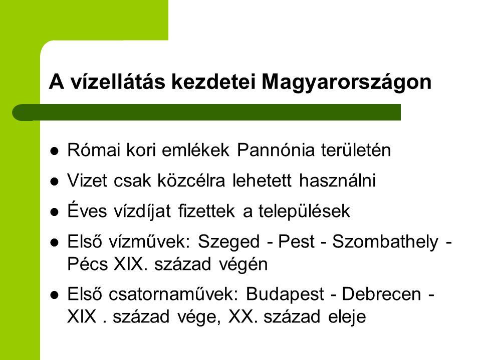 A vízellátás kezdetei Magyarországon