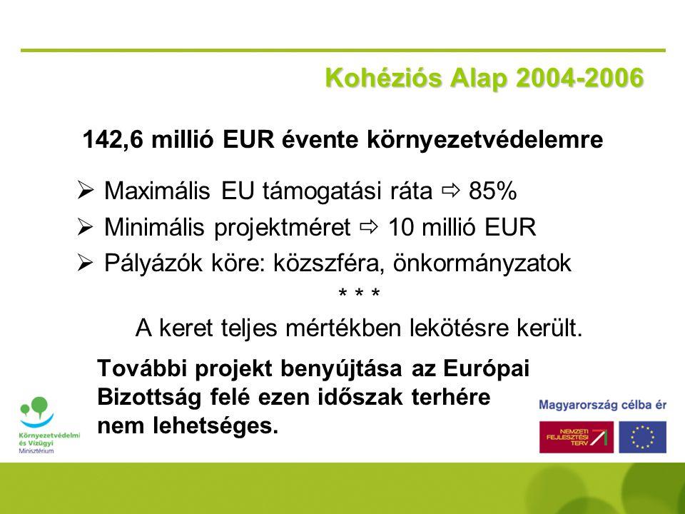 142,6 millió EUR évente környezetvédelemre