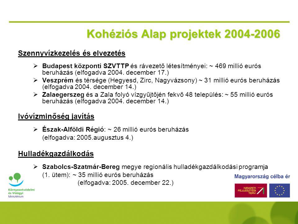 Kohéziós Alap projektek 2004-2006