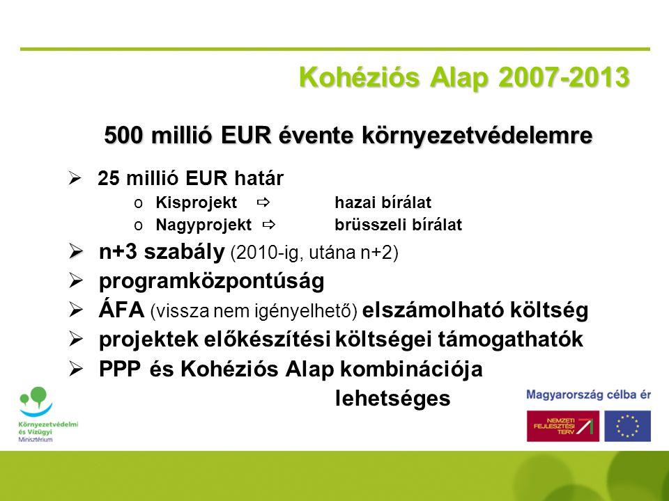 500 millió EUR évente környezetvédelemre