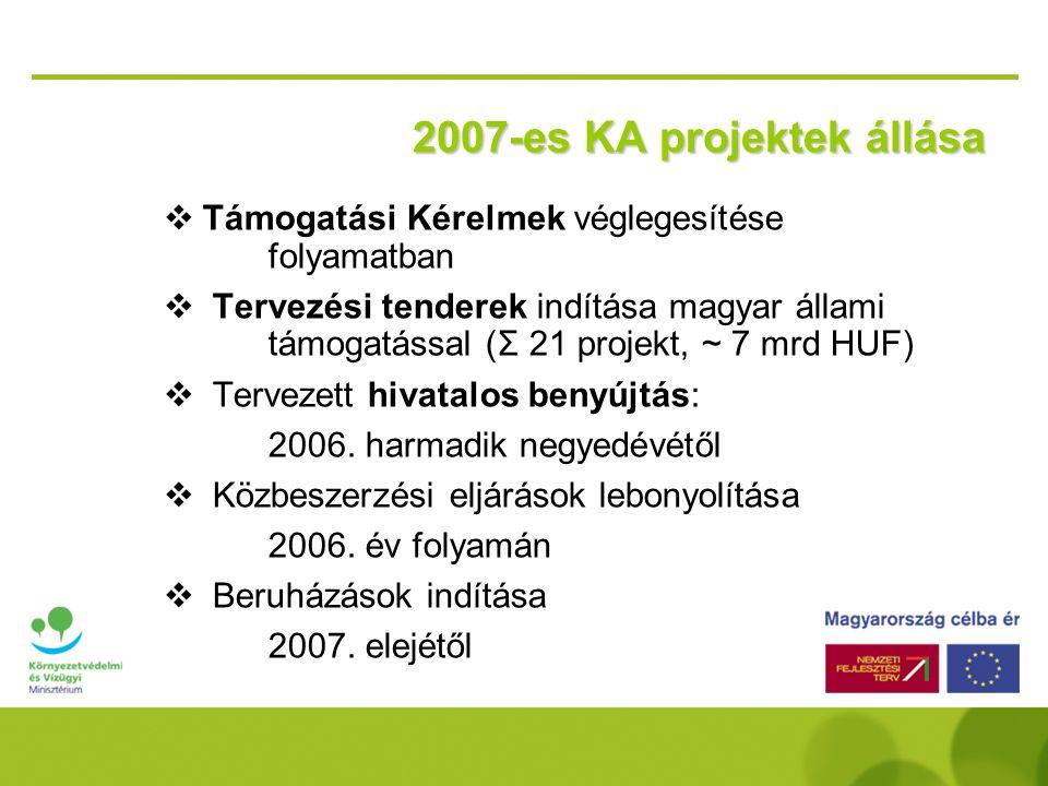 2007-es KA projektek állása