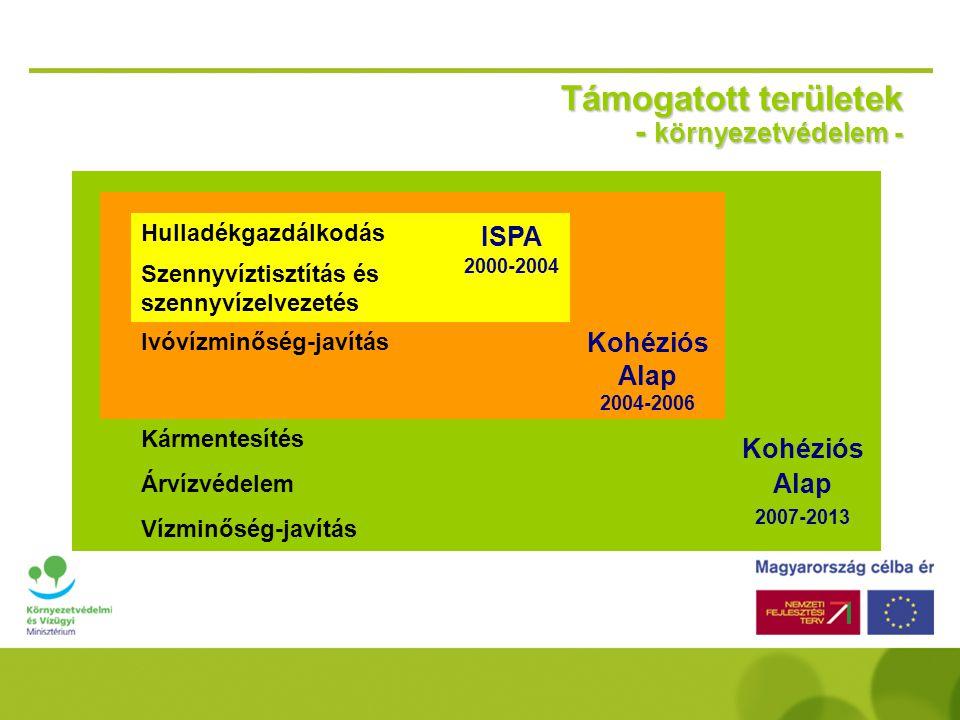 Támogatott területek - környezetvédelem -