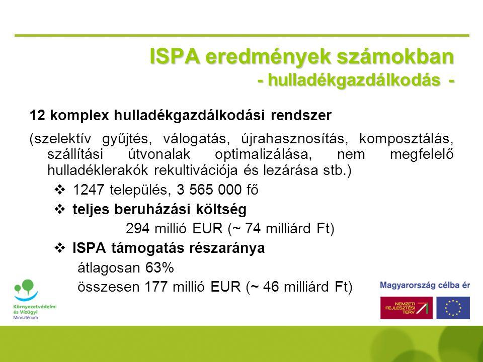 ISPA eredmények számokban - hulladékgazdálkodás -