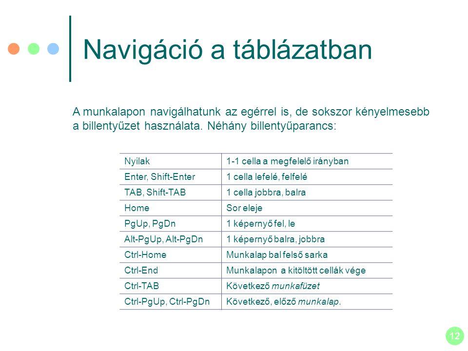 Navigáció a táblázatban