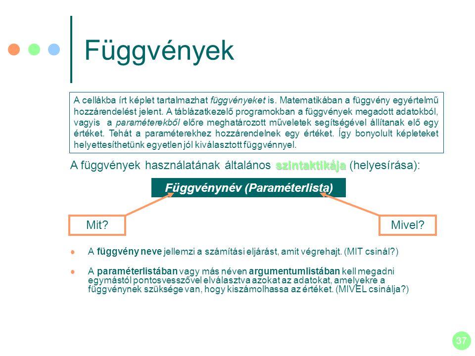 Függvénynév (Paraméterlista)
