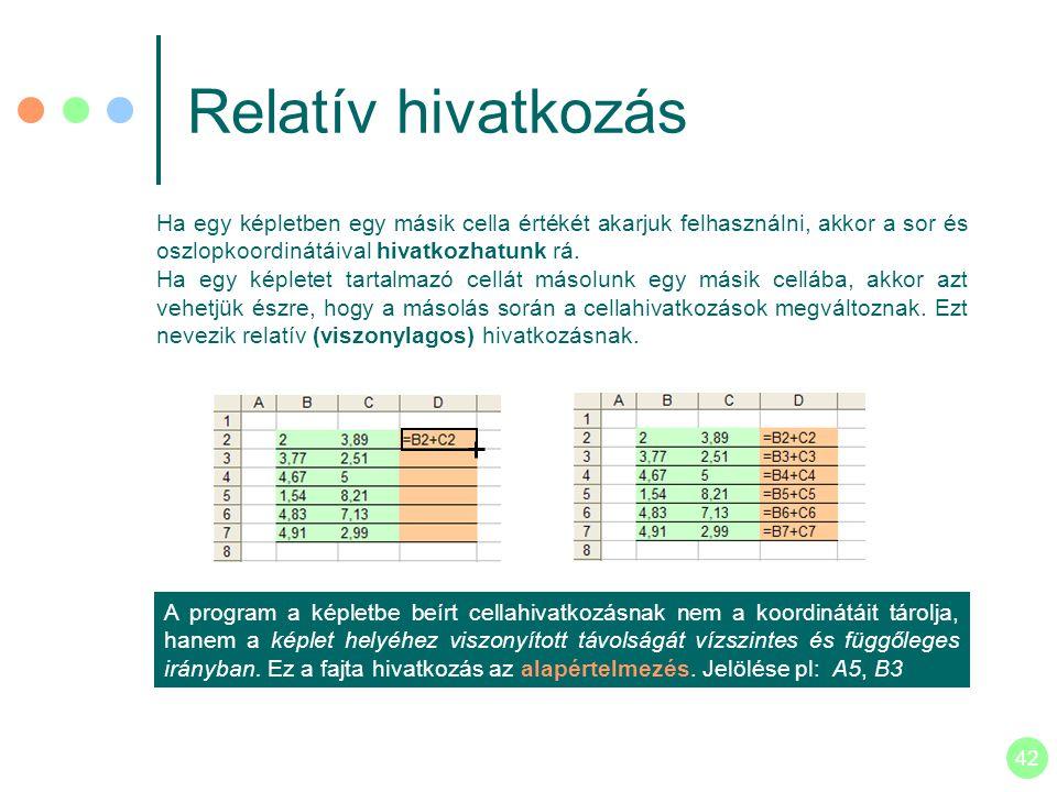 Relatív hivatkozás Ha egy képletben egy másik cella értékét akarjuk felhasználni, akkor a sor és oszlopkoordinátáival hivatkozhatunk rá.