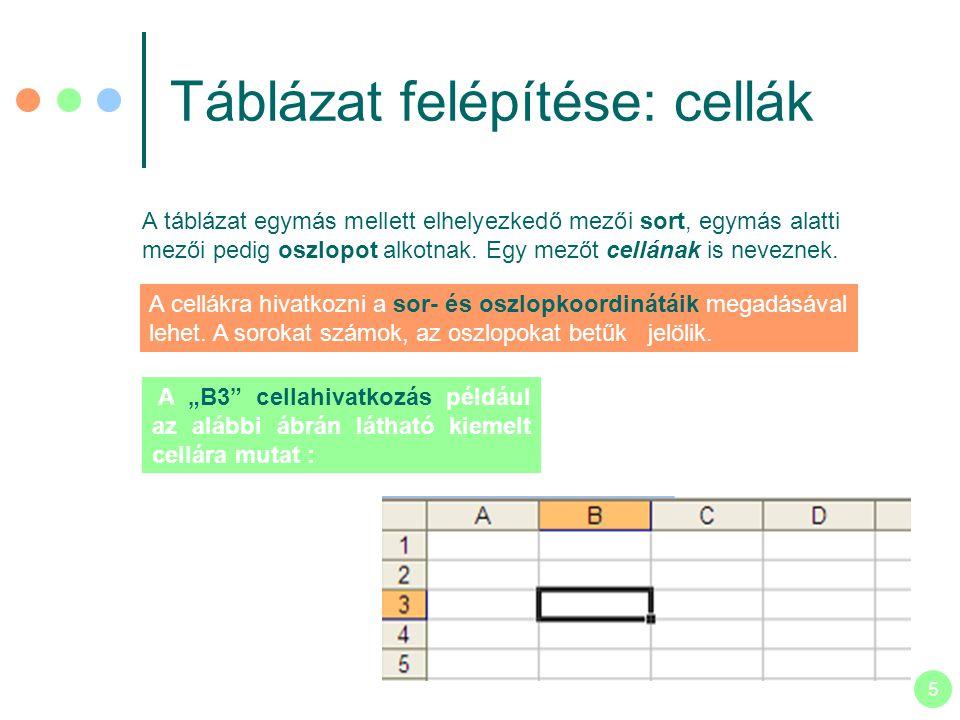 Táblázat felépítése: cellák