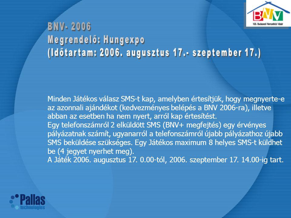 BNV- 2006 Megrendelő: Hungexpo. (Időtartam: 2006. augusztus 17.- szeptember 17.)