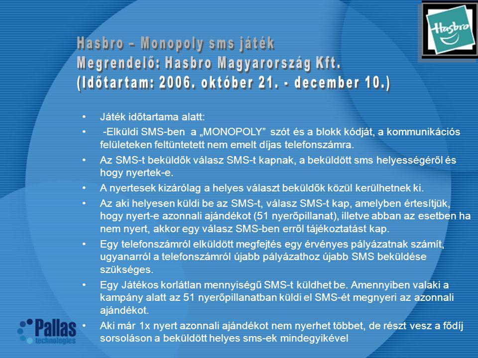 Hasbro – Monopoly sms játék Megrendelő: Hasbro Magyarország Kft.