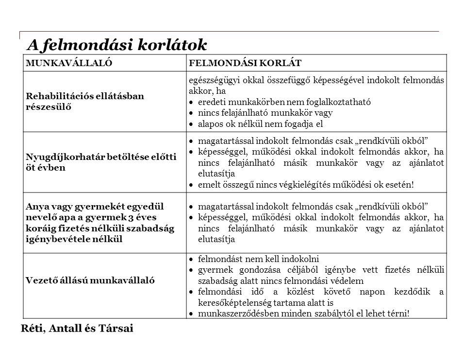 A felmondási korlátok MUNKAVÁLLALÓ FELMONDÁSI KORLÁT